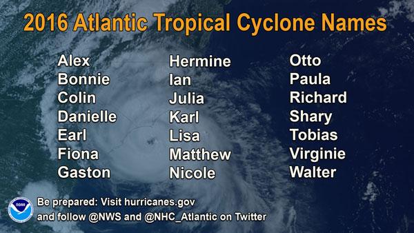 """hurricane"