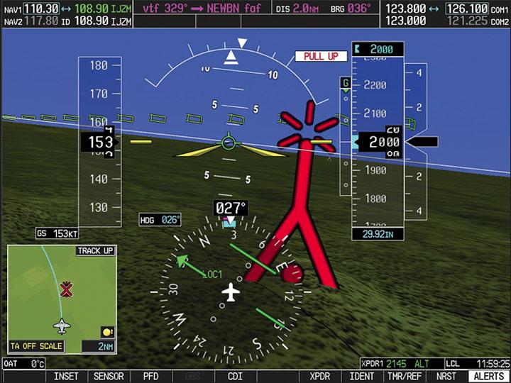 Enhanced Ground Proximity Warning System