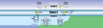 UAT or 1090ES Airspace