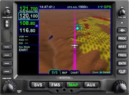 3D Synthetic Vision